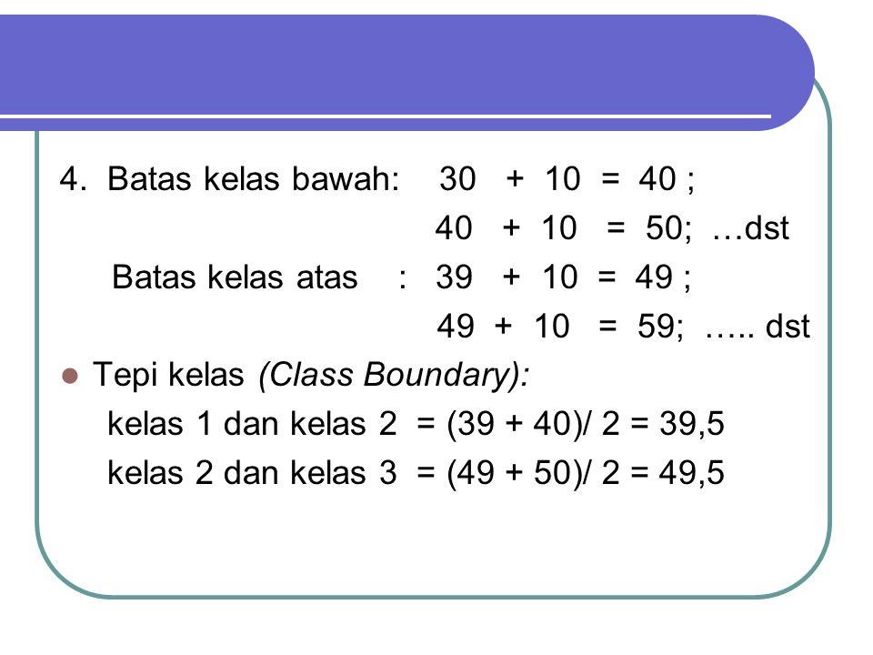 4. Batas kelas bawah: 30 + 10 = 40 ; 40 + 10 = 50; …dst. Batas kelas atas : 39 + 10 = 49 ;