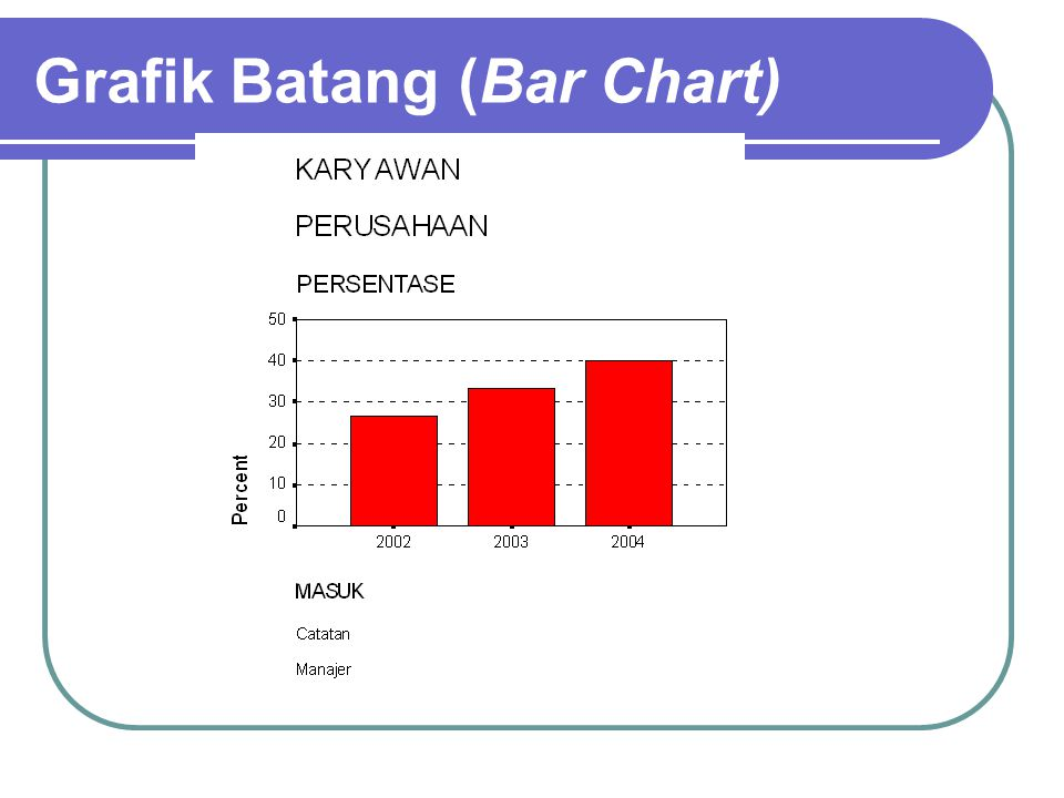Grafik Batang (Bar Chart)