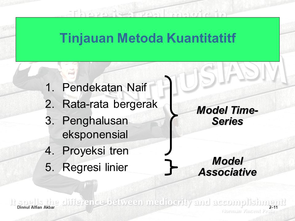 Tinjauan Metoda Kuantitatitf