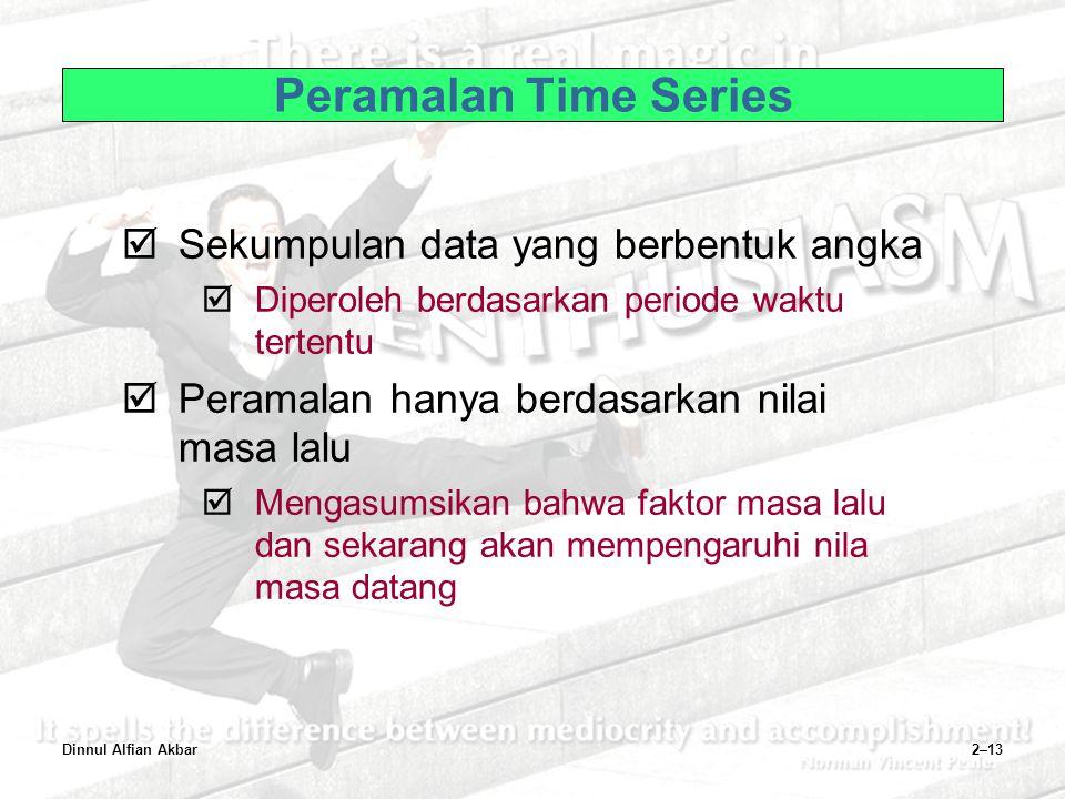 Peramalan Time Series Sekumpulan data yang berbentuk angka