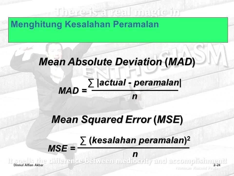 Menghitung Kesalahan Peramalan