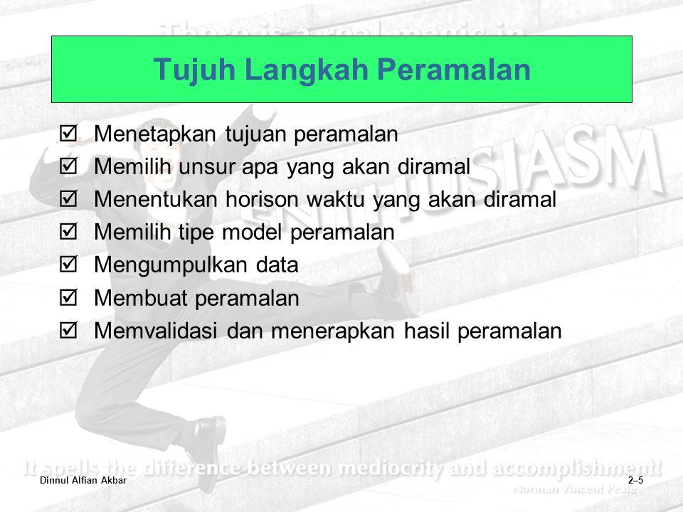 Tujuh Langkah Peramalan