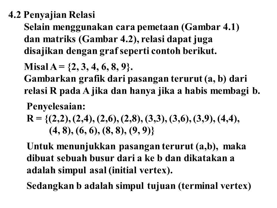 4.2 Penyajian Relasi Selain menggunakan cara pemetaan (Gambar 4.1) dan matriks (Gambar 4.2), relasi dapat juga.