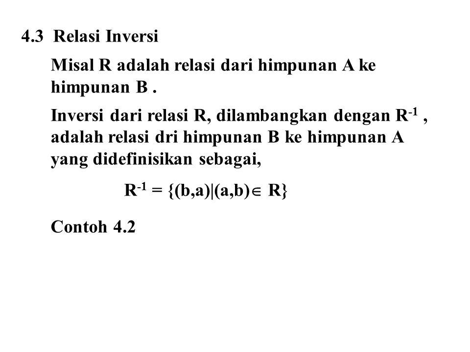 4.3 Relasi Inversi Misal R adalah relasi dari himpunan A ke. himpunan B . Inversi dari relasi R, dilambangkan dengan R-1 ,