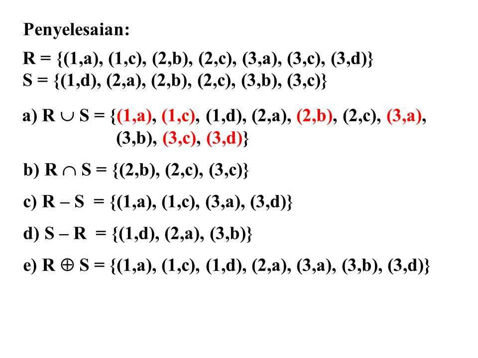 Penyelesaian: R = {(1,a), (1,c), (2,b), (2,c), (3,a), (3,c), (3,d)} S = {(1,d), (2,a), (2,b), (2,c), (3,b), (3,c)}