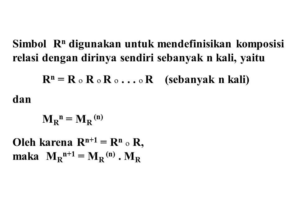 Simbol Rn digunakan untuk mendefinisikan komposisi relasi dengan dirinya sendiri sebanyak n kali, yaitu