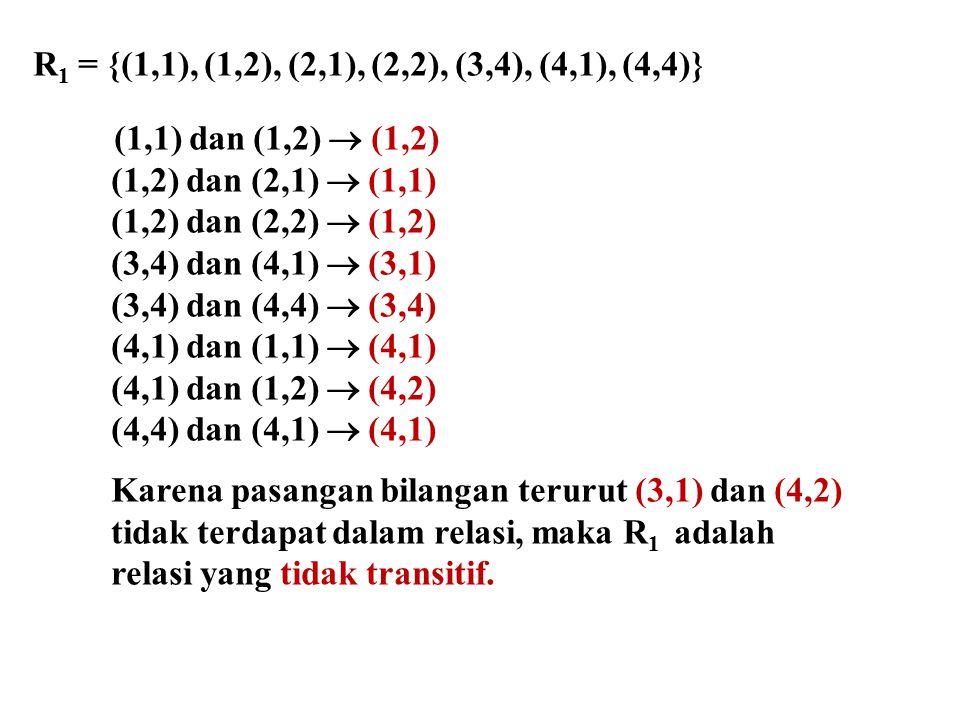 R1 = {(1,1), (1,2), (2,1), (2,2), (3,4), (4,1), (4,4)} (1,1) dan (1,2)  (1,2) (1,2) dan (2,1)  (1,1)