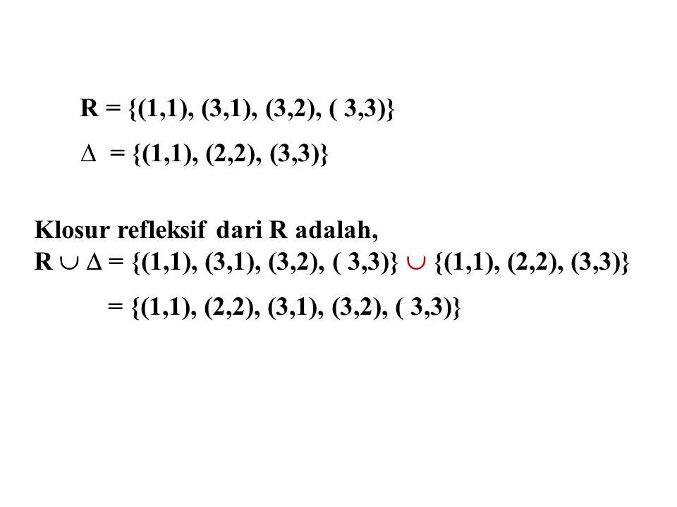 R = {(1,1), (3,1), (3,2), ( 3,3)} = {(1,1), (2,2), (3,3)} Klosur refleksif dari R adalah,