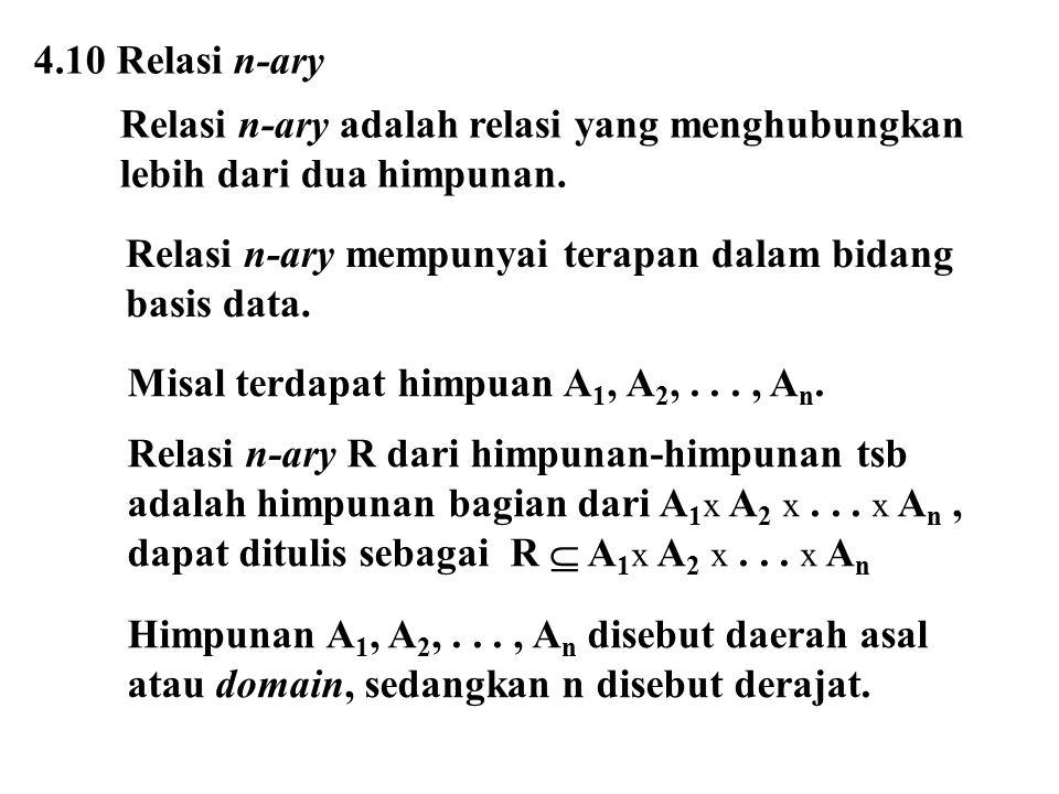 4.10 Relasi n-ary Relasi n-ary adalah relasi yang menghubungkan. lebih dari dua himpunan. Relasi n-ary mempunyai terapan dalam bidang basis data.