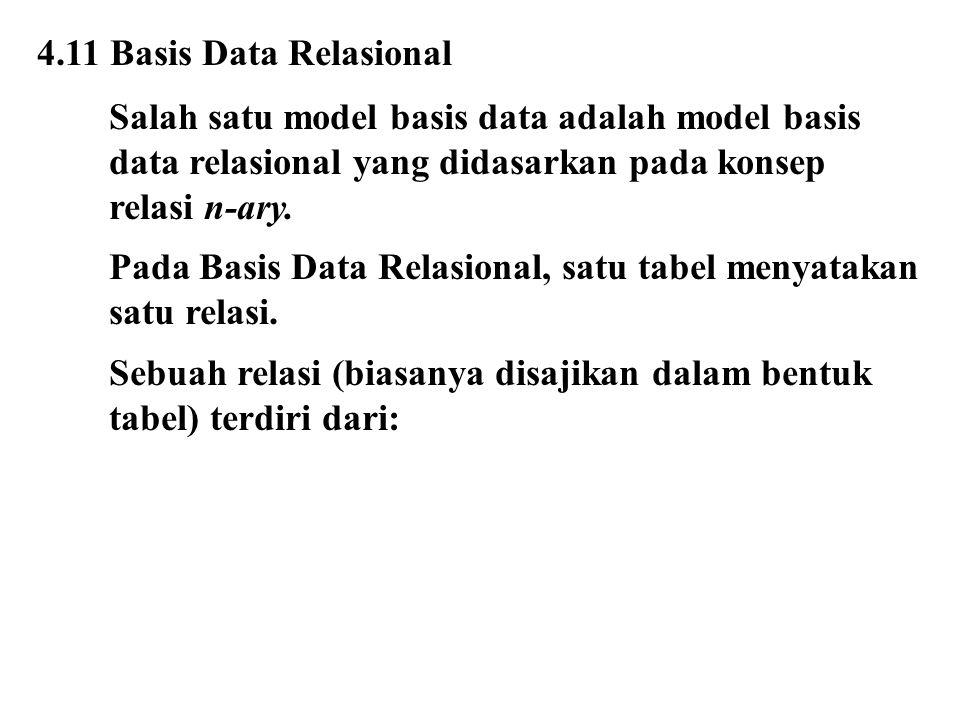 4.11 Basis Data Relasional Salah satu model basis data adalah model basis. data relasional yang didasarkan pada konsep.