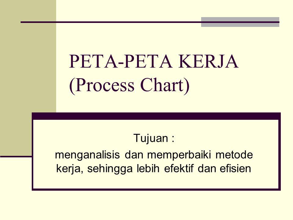 PETA-PETA KERJA (Process Chart)