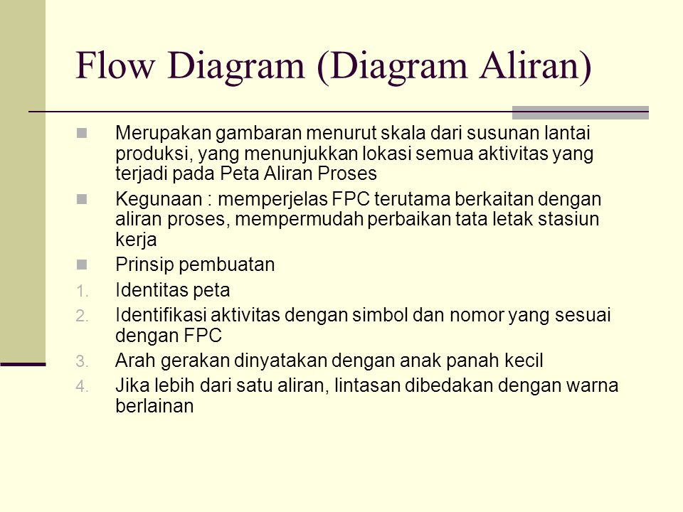 Flow Diagram (Diagram Aliran)