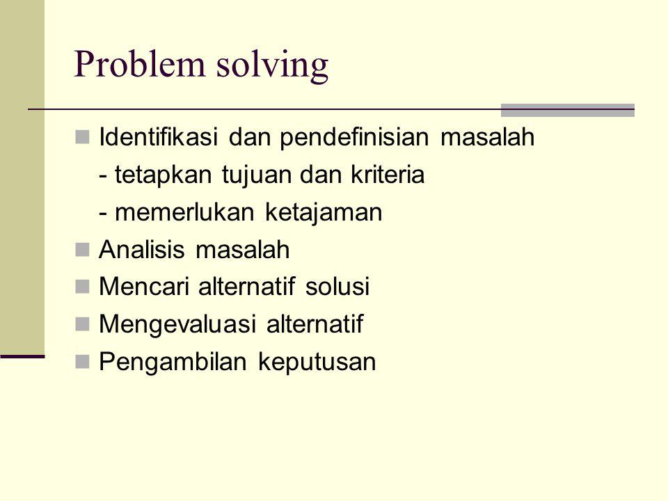 Problem solving Identifikasi dan pendefinisian masalah