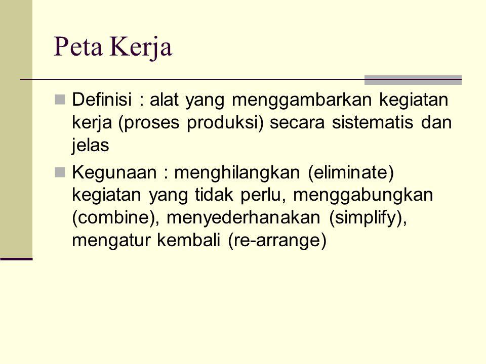 Peta Kerja Definisi : alat yang menggambarkan kegiatan kerja (proses produksi) secara sistematis dan jelas.