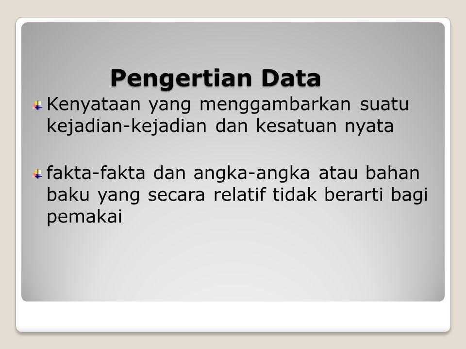 Pengertian Data Kenyataan yang menggambarkan suatu kejadian-kejadian dan kesatuan nyata.