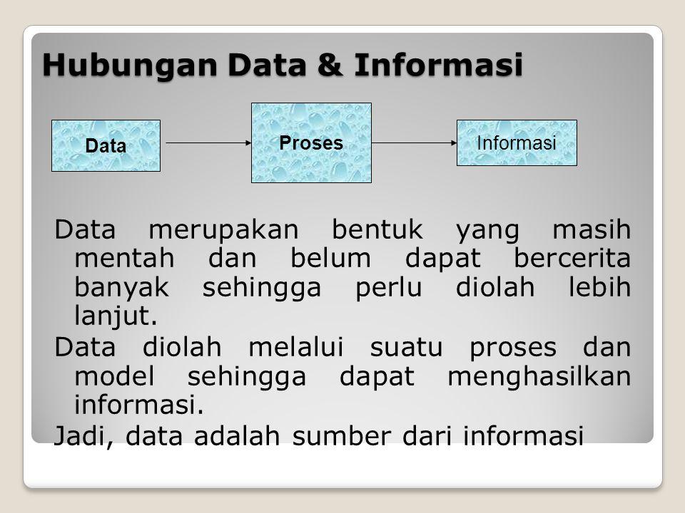 Hubungan Data & Informasi