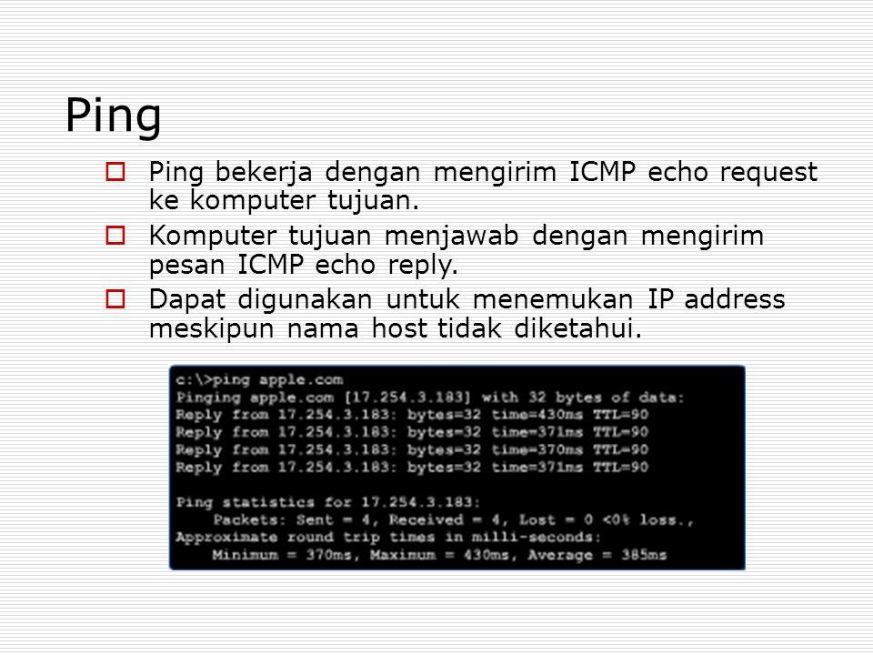 Ping Ping bekerja dengan mengirim ICMP echo request ke komputer tujuan. Komputer tujuan menjawab dengan mengirim pesan ICMP echo reply.