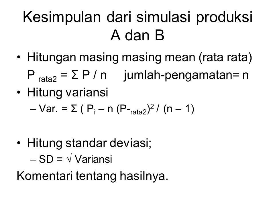 Kesimpulan dari simulasi produksi A dan B