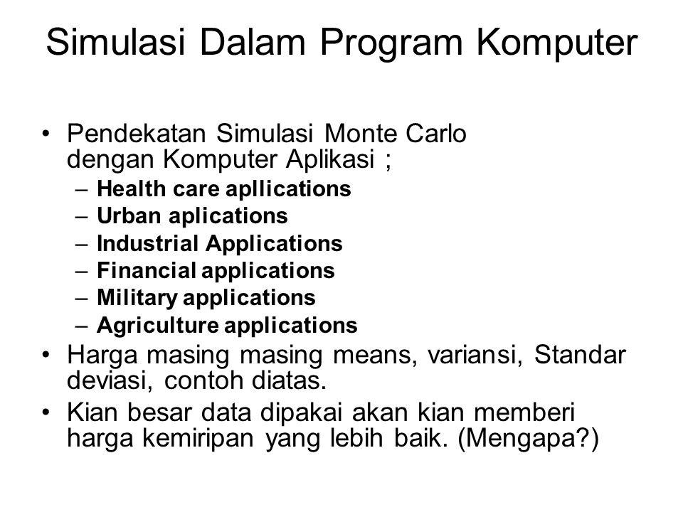 Simulasi Dalam Program Komputer