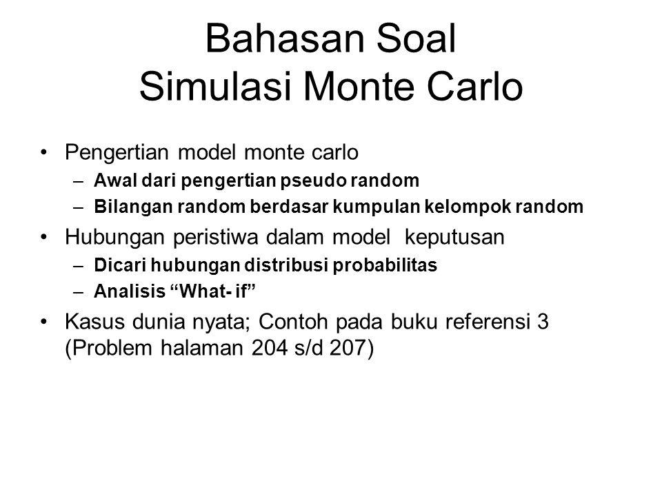 Bahasan Soal Simulasi Monte Carlo