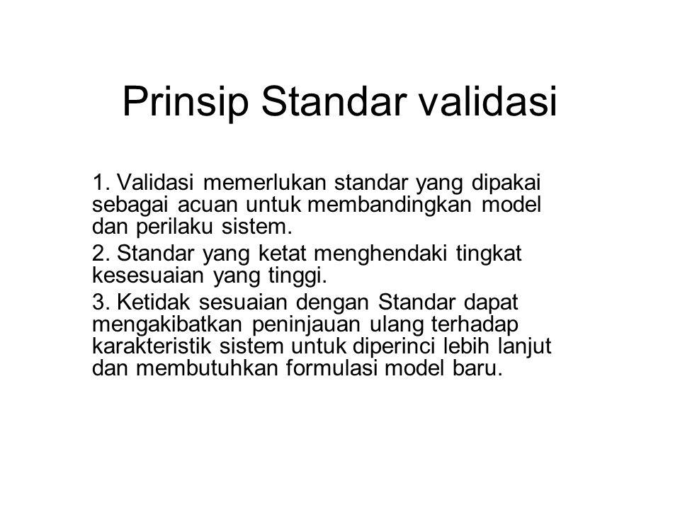 Prinsip Standar validasi