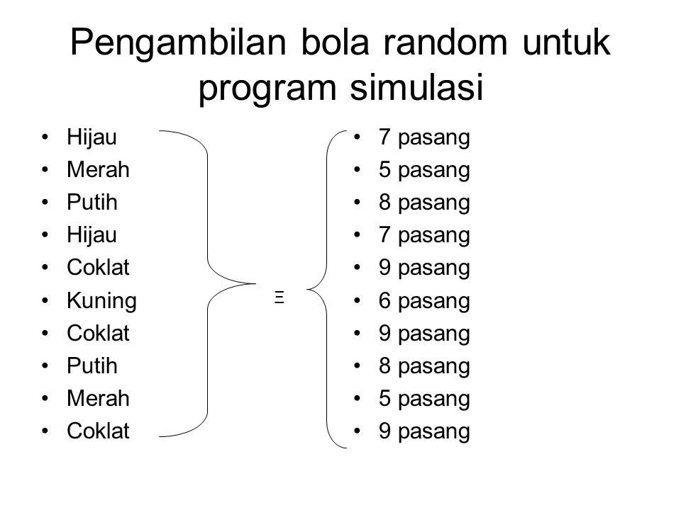 Pengambilan bola random untuk program simulasi