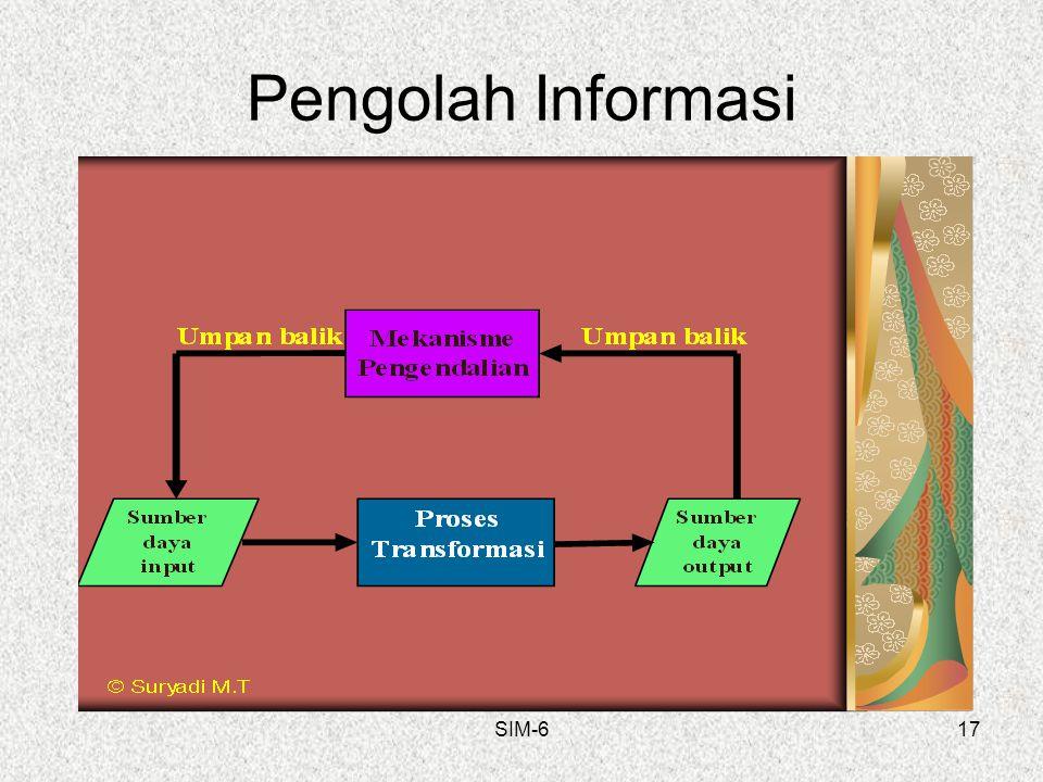 Pengolah Informasi SIM-6