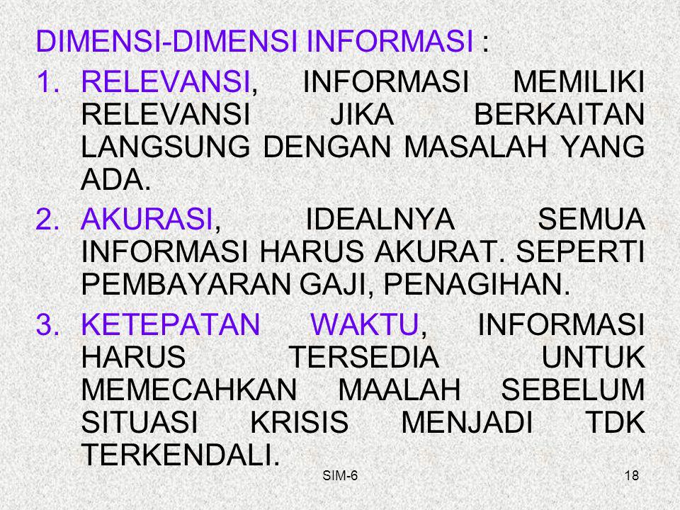 DIMENSI-DIMENSI INFORMASI :