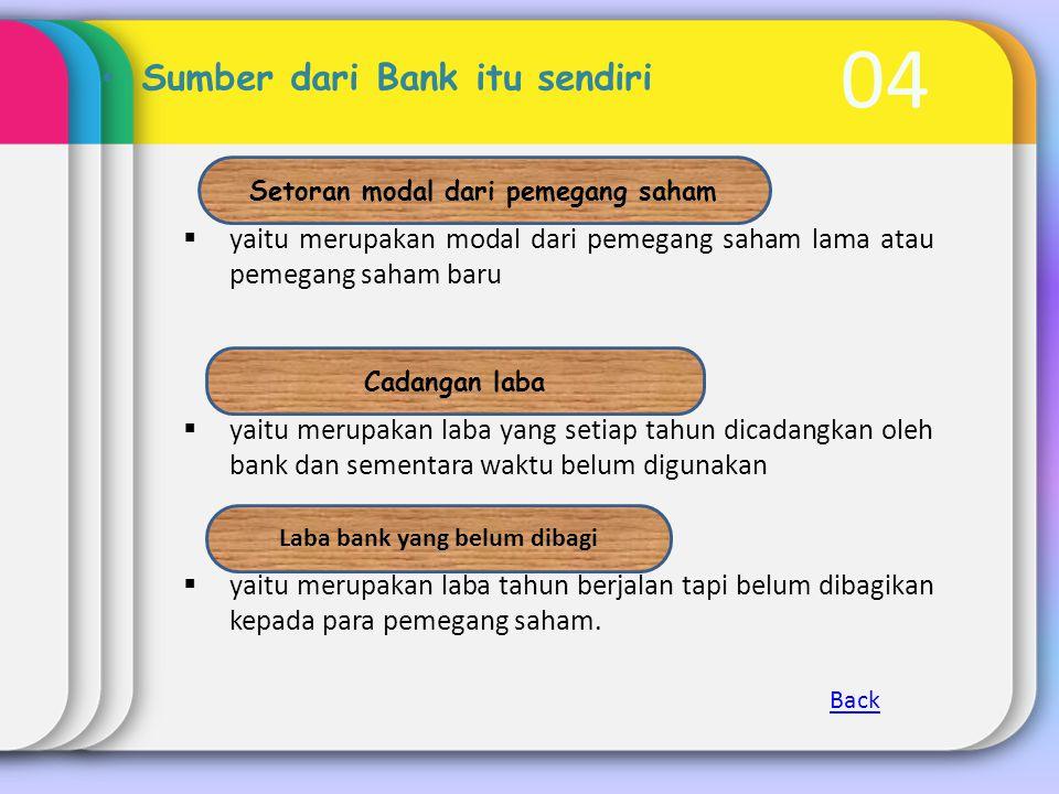 Setoran modal dari pemegang saham Laba bank yang belum dibagi