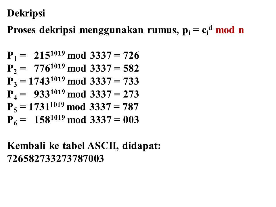 Dekripsi Proses dekripsi menggunakan rumus, pi = cid mod n. P1 = 2151019 mod 3337 = 726. P2 = 7761019 mod 3337 = 582.