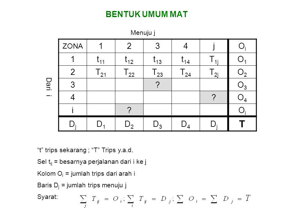 T BENTUK UMUM MAT 1 2 3 4 j Oi t11 t12 t13 t14 T1j O1 T21 T22 T23 T24