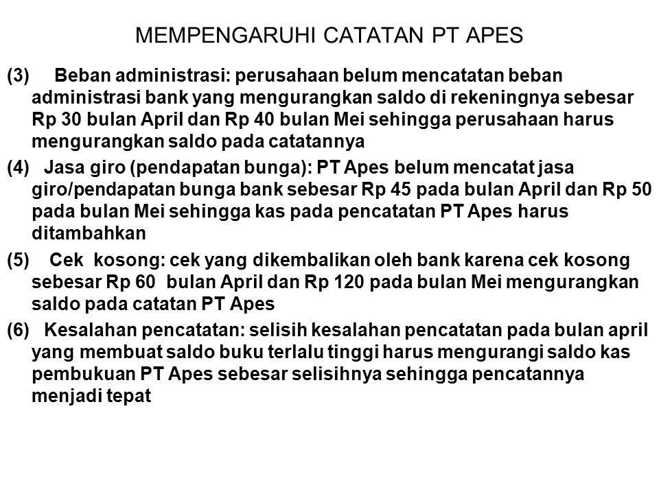 MEMPENGARUHI CATATAN PT APES
