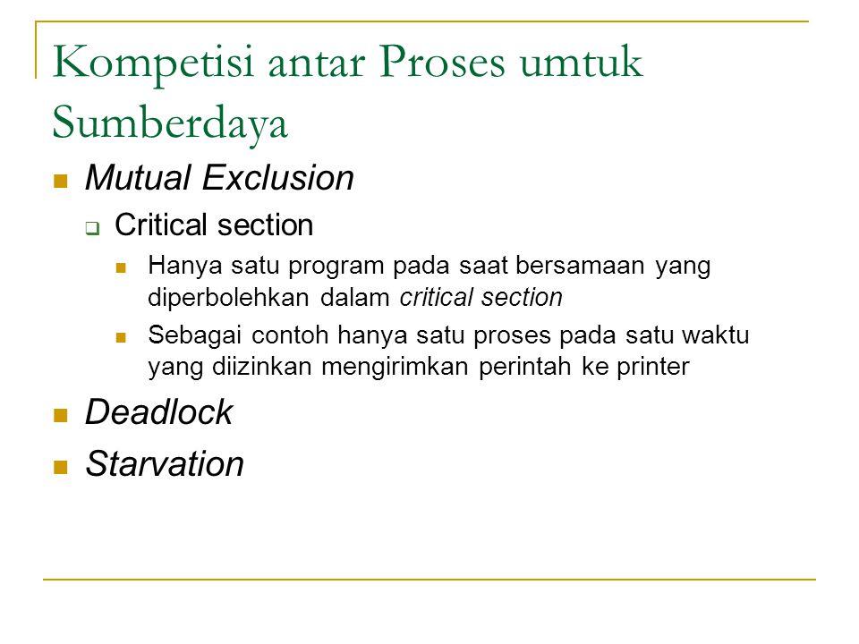 Kompetisi antar Proses umtuk Sumberdaya