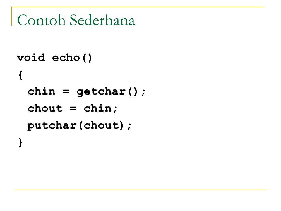 Contoh Sederhana void echo() { chin = getchar(); chout = chin;