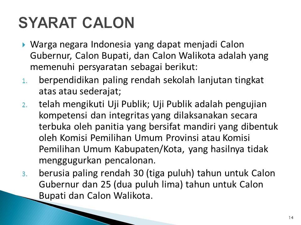 SYARAT CALON