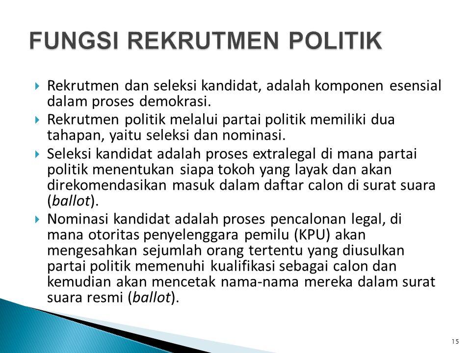 FUNGSI REKRUTMEN POLITIK