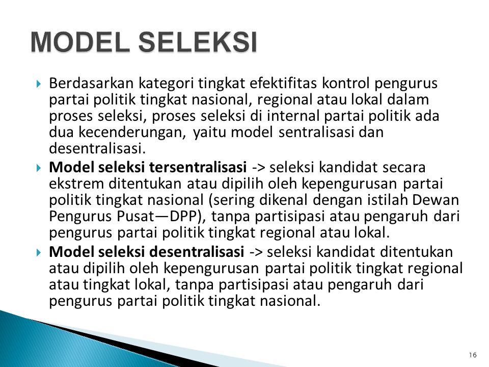 MODEL SELEKSI