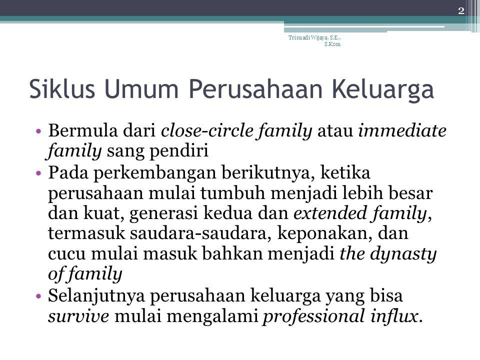 Siklus Umum Perusahaan Keluarga