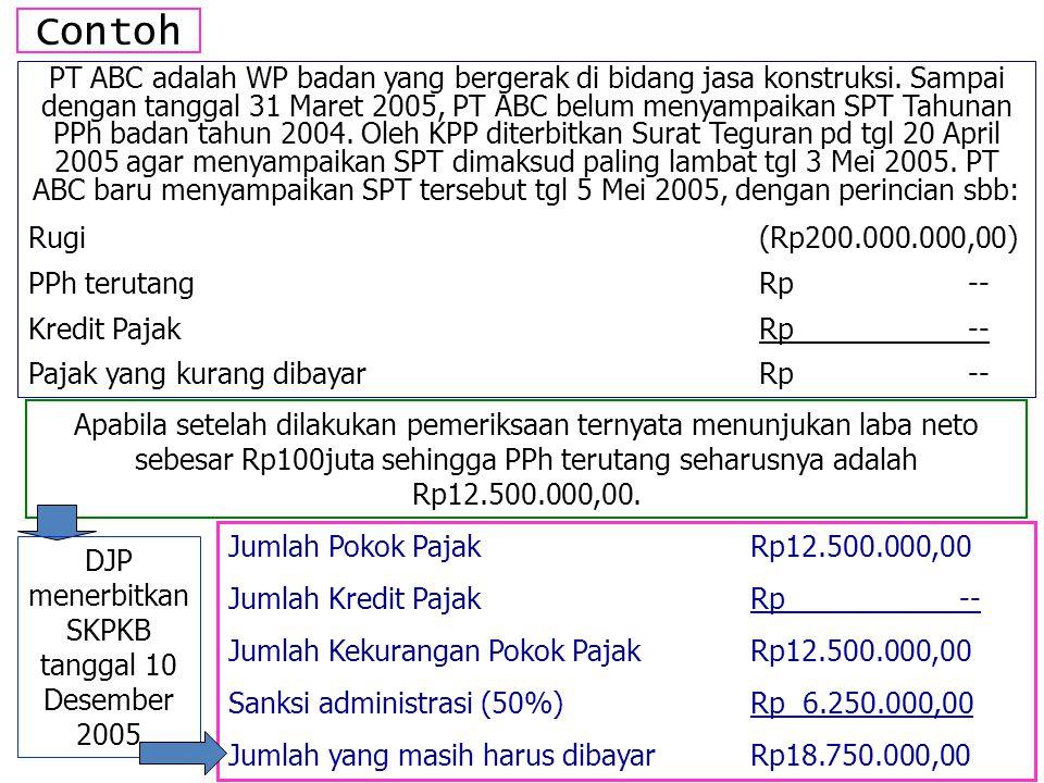DJP menerbitkan SKPKB tanggal 10 Desember 2005