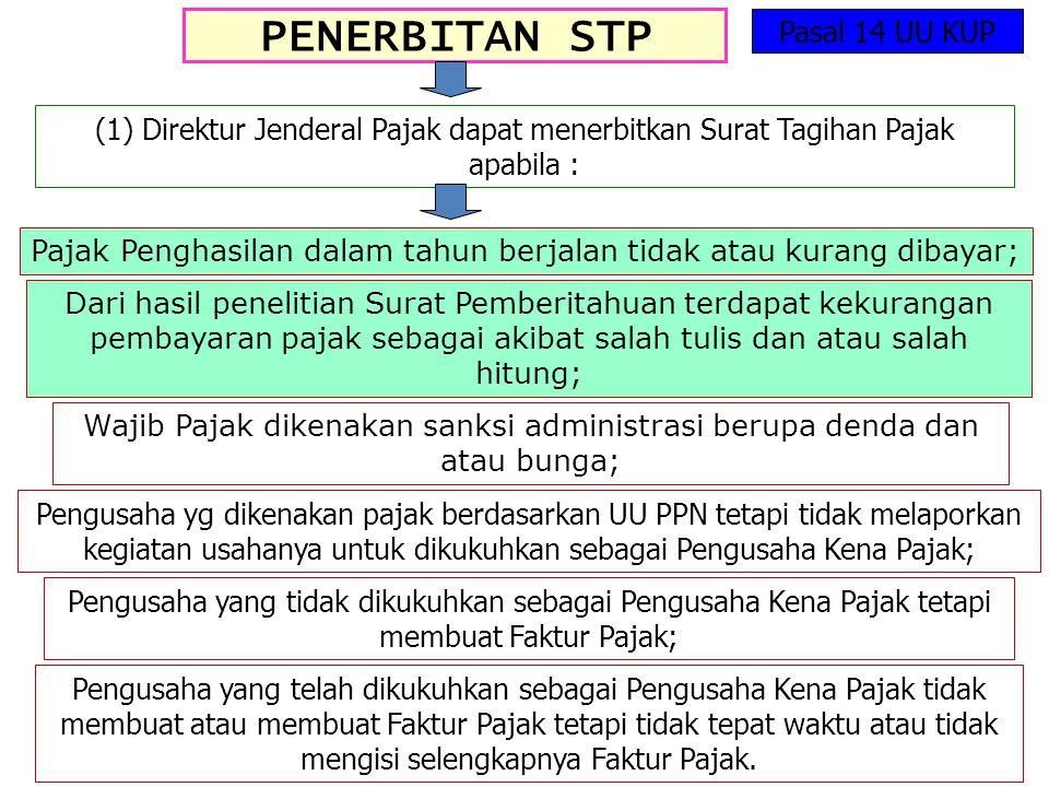 Wajib Pajak dikenakan sanksi administrasi berupa denda dan atau bunga;