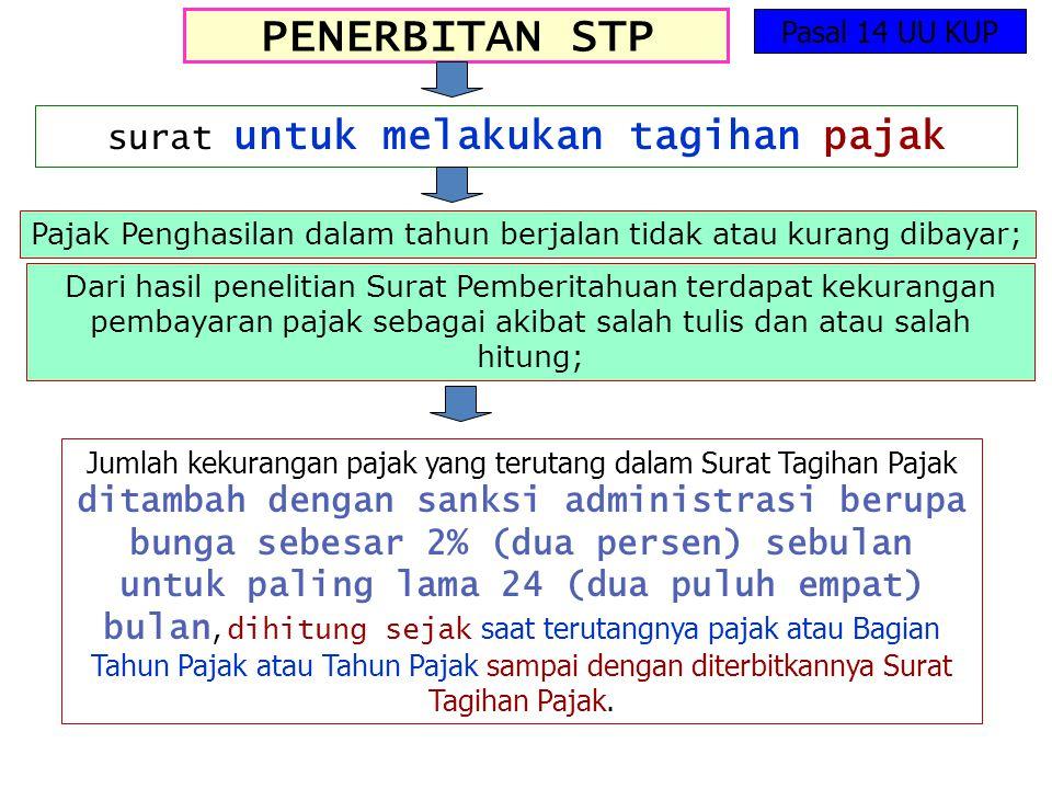 surat untuk melakukan tagihan pajak