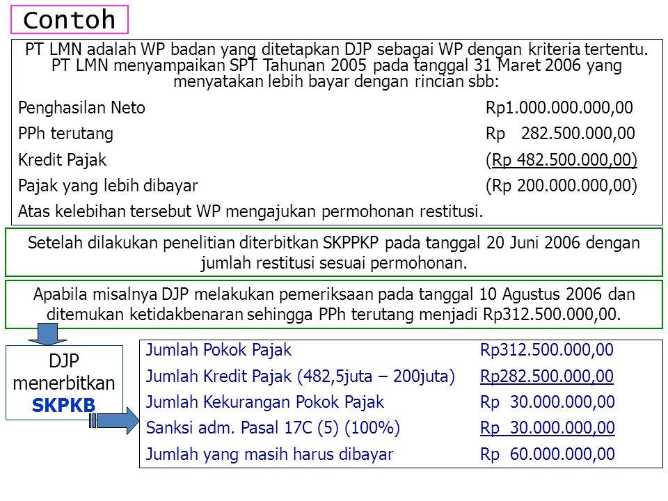 Contoh DJP menerbitkan SKPKB