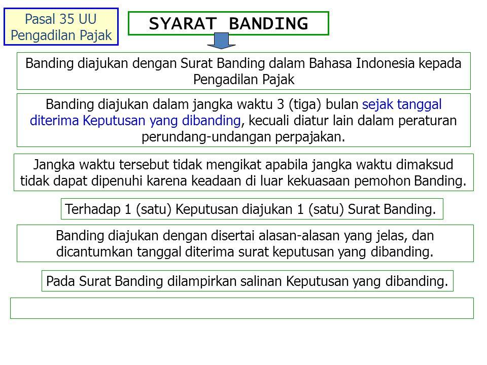 SYARAT BANDING Pasal 35 UU Pengadilan Pajak