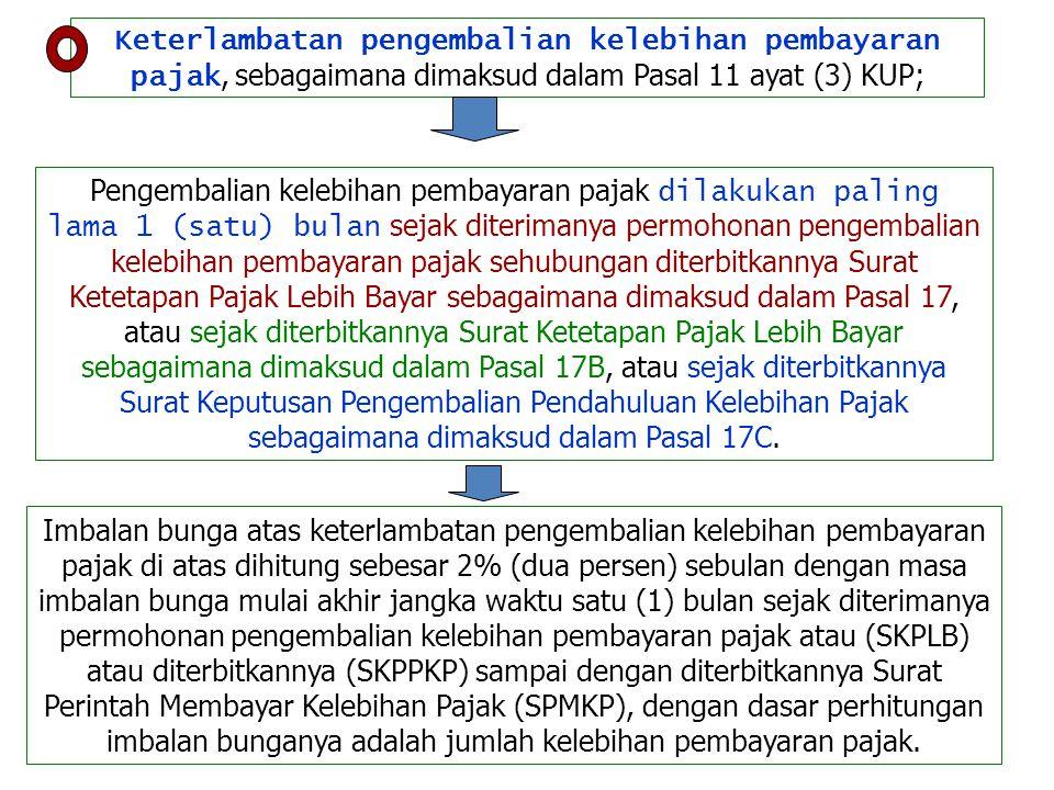 Keterlambatan pengembalian kelebihan pembayaran pajak, sebagaimana dimaksud dalam Pasal 11 ayat (3) KUP;