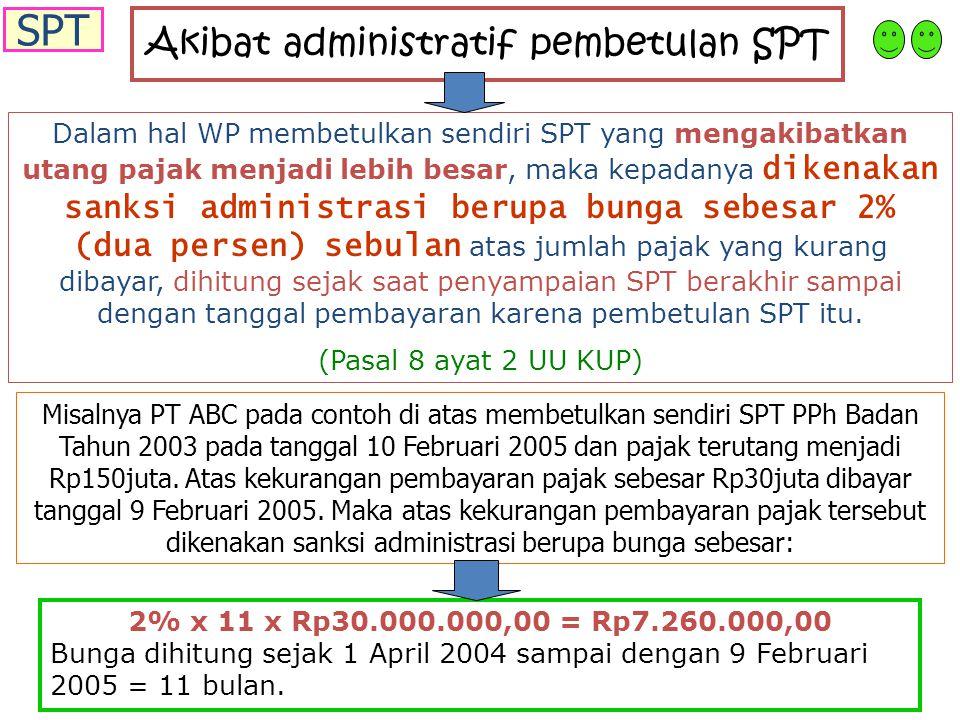 Akibat administratif pembetulan SPT