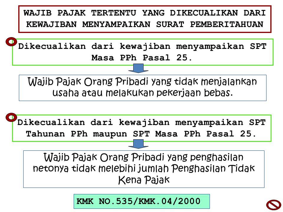 Dikecualikan dari kewajiban menyampaikan SPT Masa PPh Pasal 25.