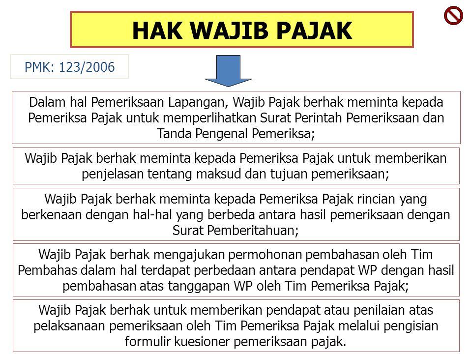 HAK WAJIB PAJAK PMK: 123/2006.