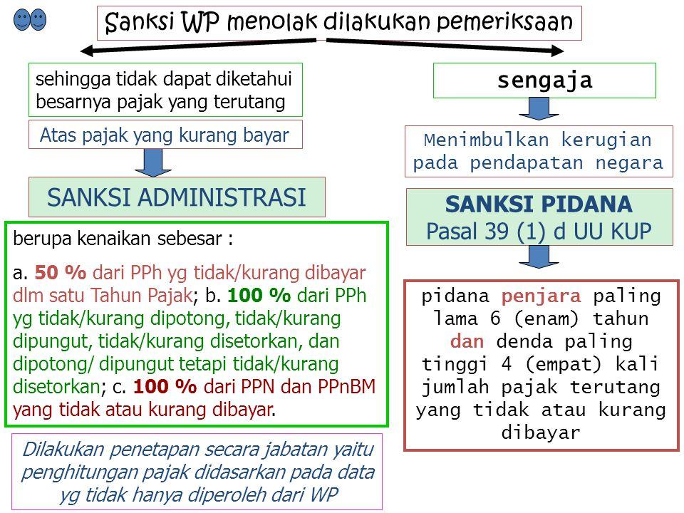 Sanksi WP menolak dilakukan pemeriksaan