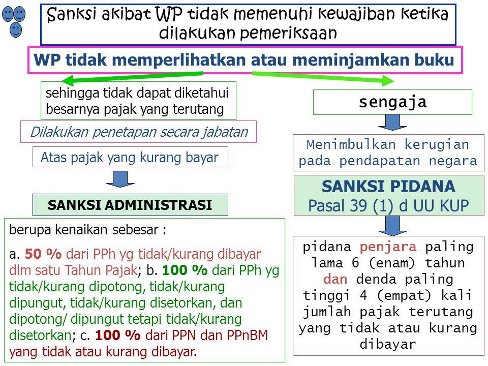 Sanksi akibat WP tidak memenuhi kewajiban ketika dilakukan pemeriksaan
