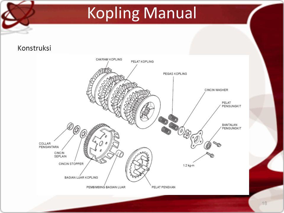 Kopling Manual Konstruksi